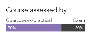 Make Up Artistry Level 2 Assessment
